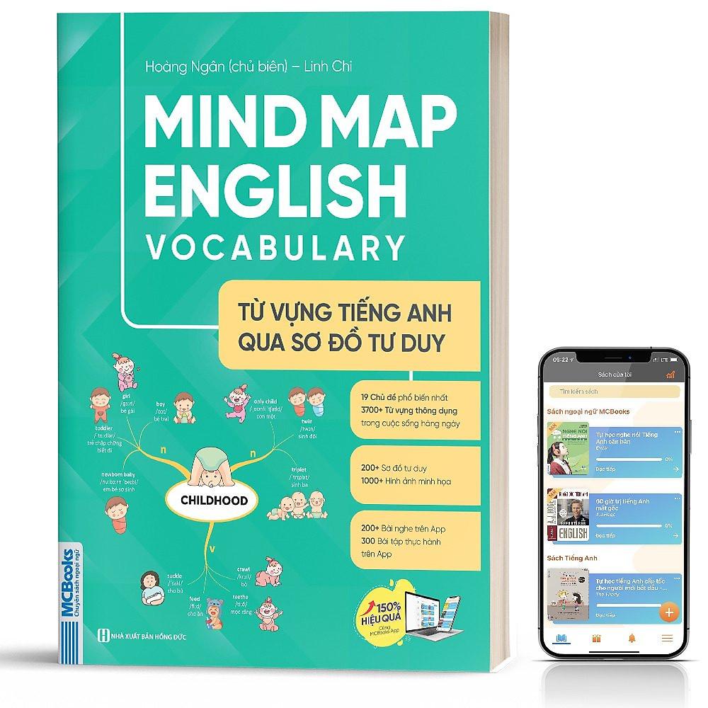 Review Mind Map English Vocabulary -Từ Vựng Tiếng Anh Qua Sơ Đồ Tư Duy - Giải Pháp Học Từ Vựng Hiệu Quả